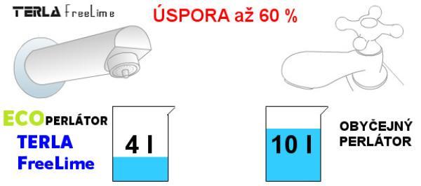 Porovnani-usporny-perlator-terla-hihippo-standardni-4l